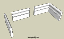 coping joint in woodworking