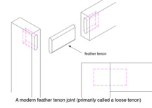 feather tenon joint